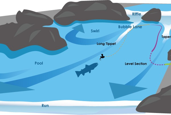 tactics-mountainriver1